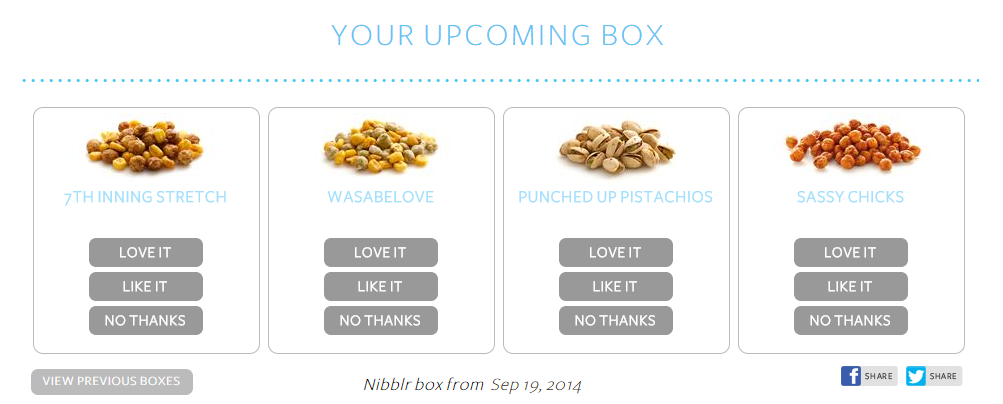 Nibblr Box Review and Giveaway