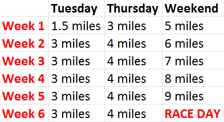 1/2 Marathon Training Schedule #sweatpink #fitfluential