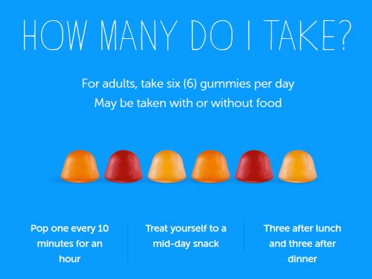 SmartyPants - Because vitamins should be fun! #TheGoodGummy